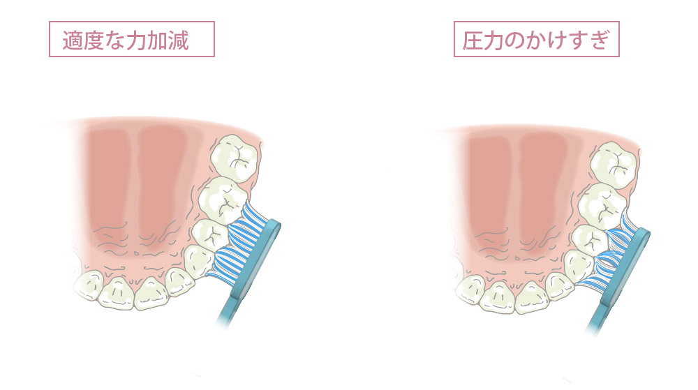 歯磨きの効果的方法 – 歯ブラシ選び・持ち方/時間・タイミング ストローマンパートナーズ